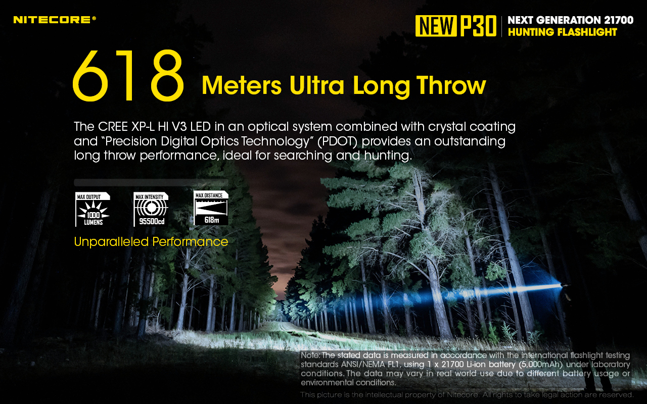environ 618.13 m long throw Hunting Light Kit Nitecore P30 Nouveau 1000 lm 676 Yd